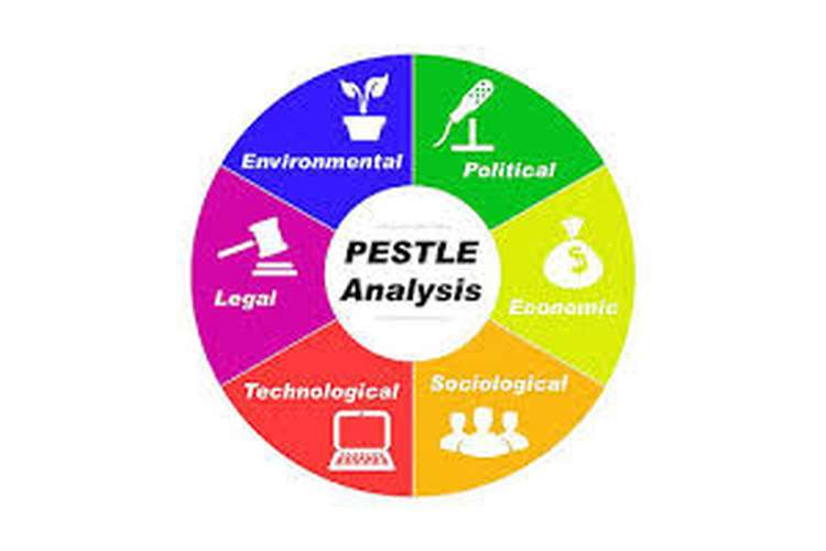 pestle model Pestle analysis factors are political, economic, sociological, technological, legal and environmental the pestle analysis examines each factor to assess what their impact.