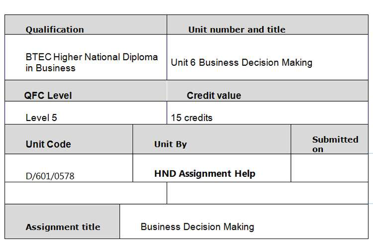 pgce module 1 assignment Psy 338 industrial and organizational psychology module 1 – assignment 2 assignment 2 asks you to create your own fantasy company you decide the product that is to be.