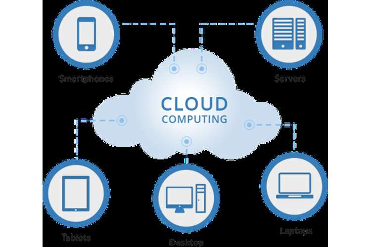 Cloud Computing Service OZ Assignment Help