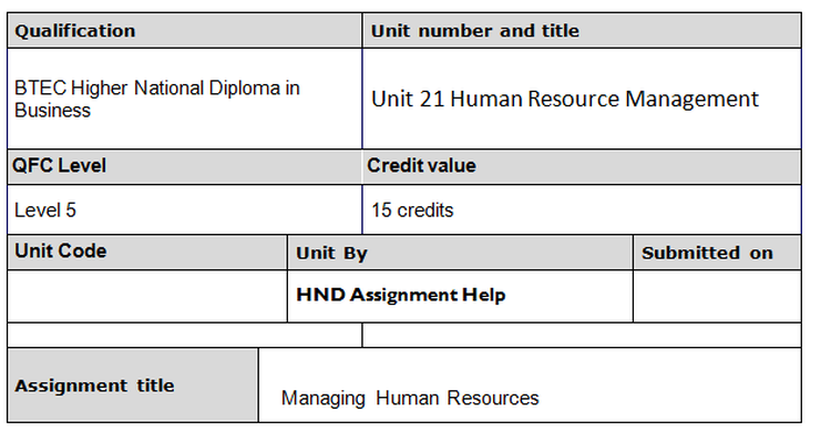 Human Resource Management Assignment Brief
