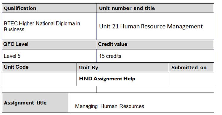 Human Resource Management Assignment Brief