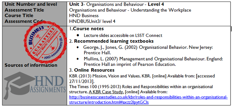 Unit 3 Organisations and Behaviour Assignment Brief Main