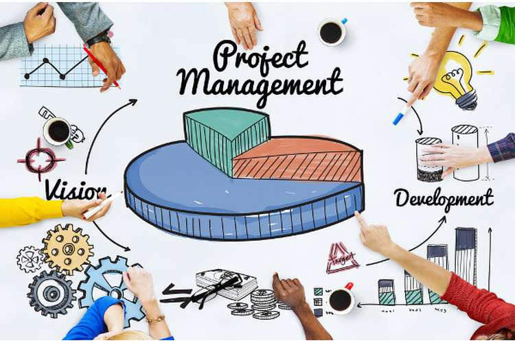 unit project management assignment help hnd assignment unit 42 project management assignment help