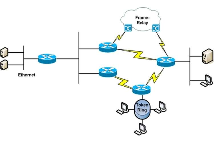 ITC542 Internetworking with TCP IP Assignment Help