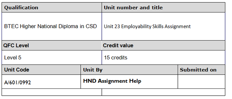 Employability Skills Assignment