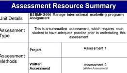 BSBMKG606 Manage international Marketing programs Assignment