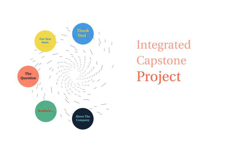 BUS301 Integrated Capstone Project Oz Assignments
