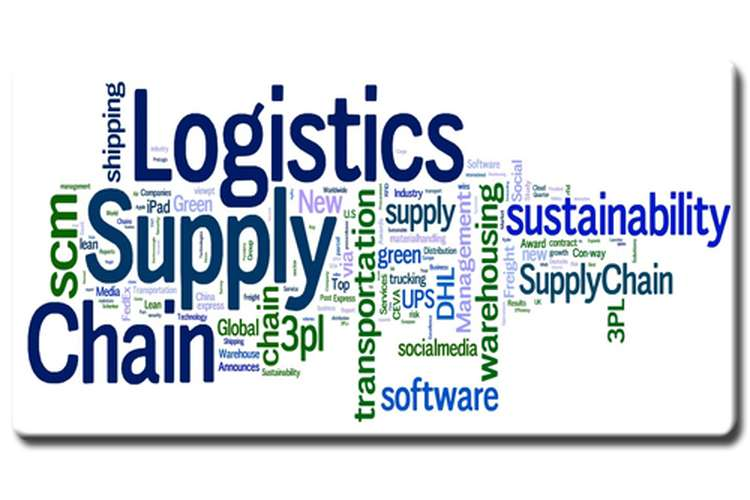 Logistic and Supply Chain Management Assignment