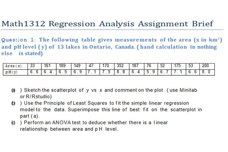 Math1312 Regression Analysis Assignment Brief