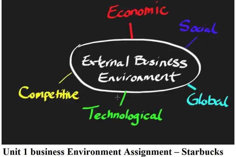 Unit 1 Business Environment Assignment – Starbucks