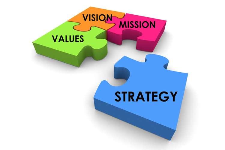 BSBMGT616A Develop Organisational Review Assessment
