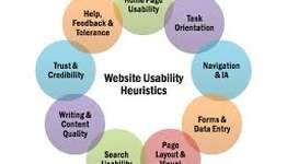 ITC 504 Interface Usability Assignment Solution