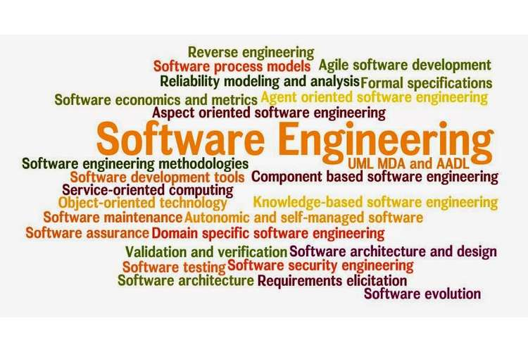 ITECH7410 Software Engineering Methodologies Assignment Help