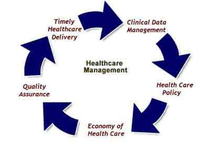 Healthcare Management Oz Assignments