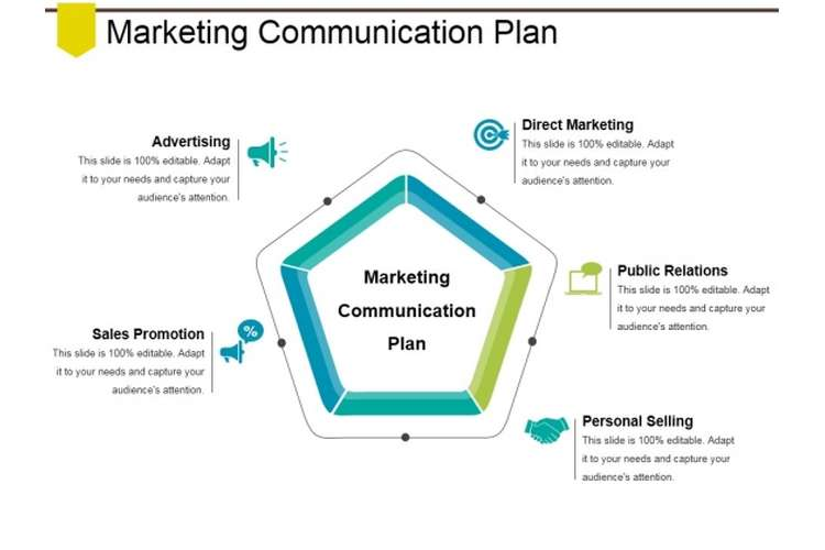 MKT1002 Marketing Communication Plan Assignment