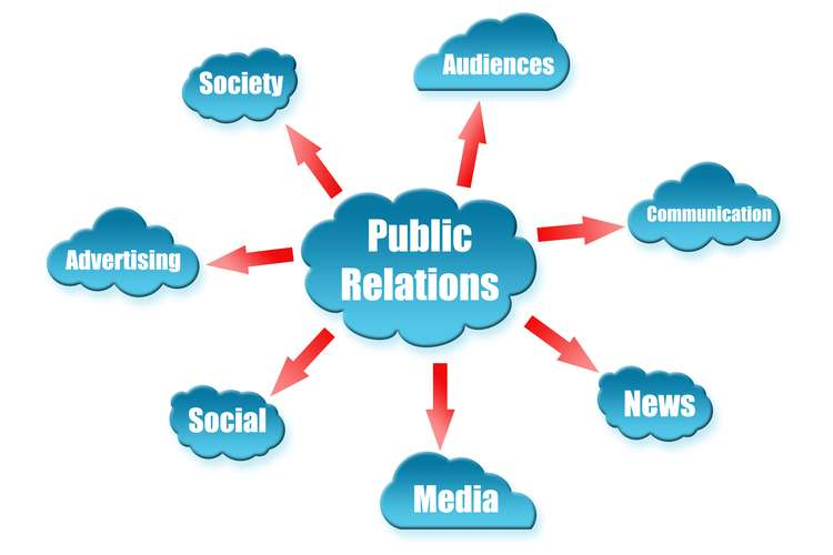 Public Relation Proof Reading and Business Services