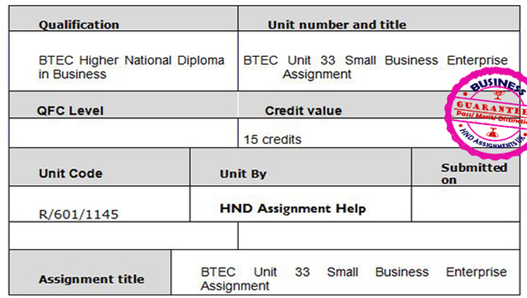 Unit 33 Small Business Enterprise Assignment