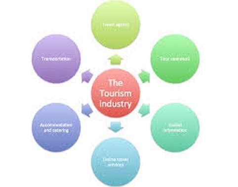the tourism product companys role The renovation program will last six weeks and during this time, the hotel will conduct an extensive training program for its staff in collaboration with accredited training organizations, such as jamaica's tourism product development company (tpdco.