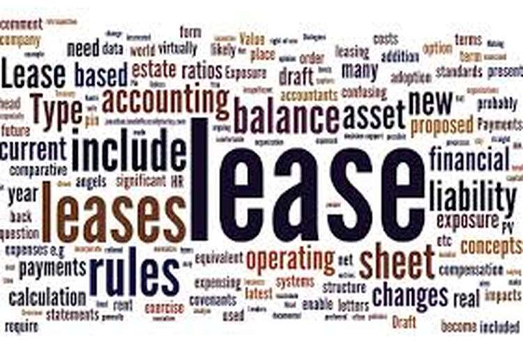 MAA363 Corporate Lease Accounting Assignment Solution