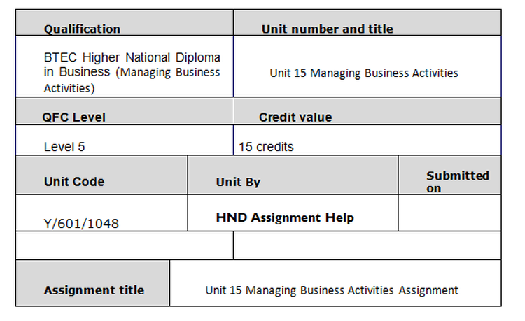 Unit 15 Managing Business Activities Assignment