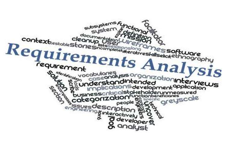 INF60010 Requirement Analysis and Modelling Assignment Help
