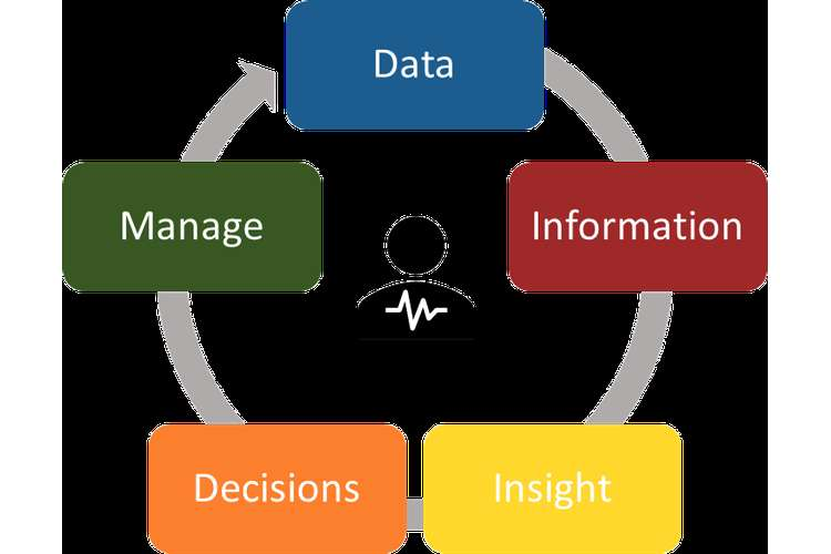 MN405 Data and Information Management Assignment