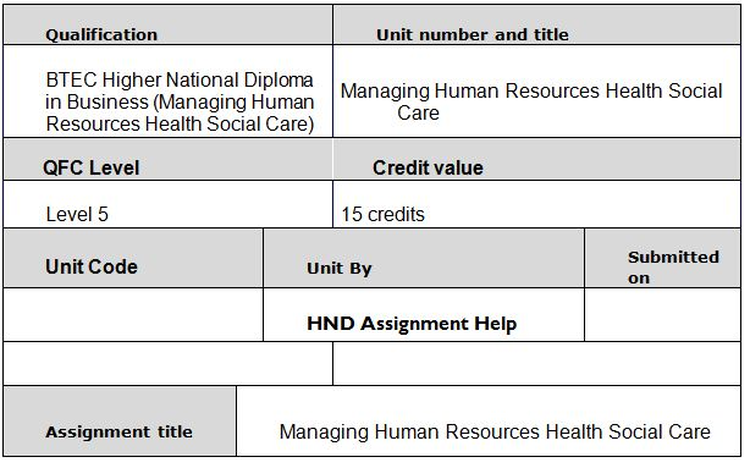 Unit 13 Managing Human Resource in Health and Social Care - Assignment