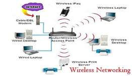 CSI6218 Wireless and Mobile Computing Security Assignment Help