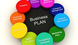 BSBMGT617 Develop and Implement a Business Plan