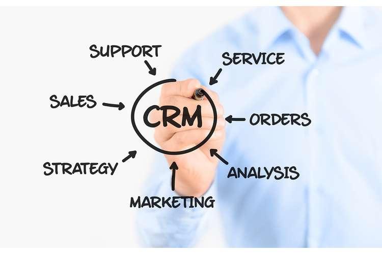 Customer Relationship Management Oz Assignments