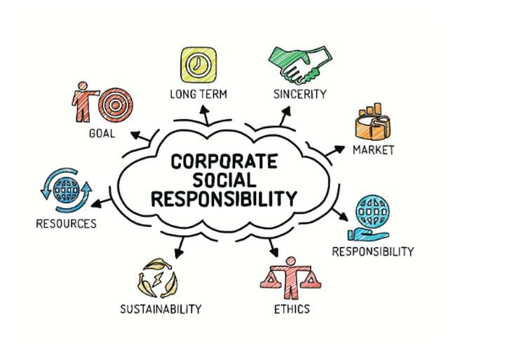 Business Ethics and Social Corporate Responsibility Assignment