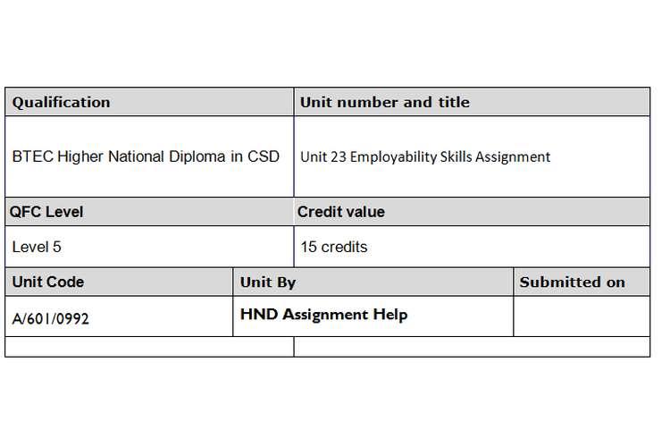 Employability Skills Assignment