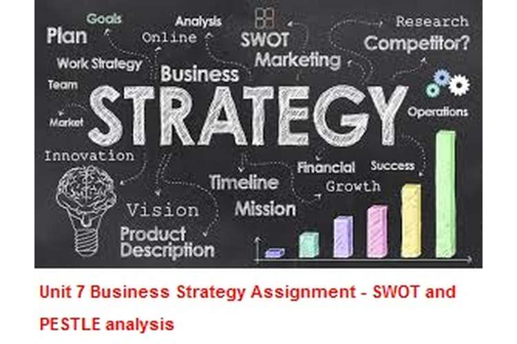 Unit 7 Business Strategy Assignment - SWOT and PESTLE analysis