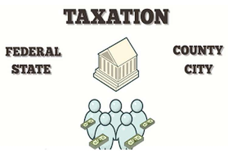 TLAW 303 Taxation Law Assignment