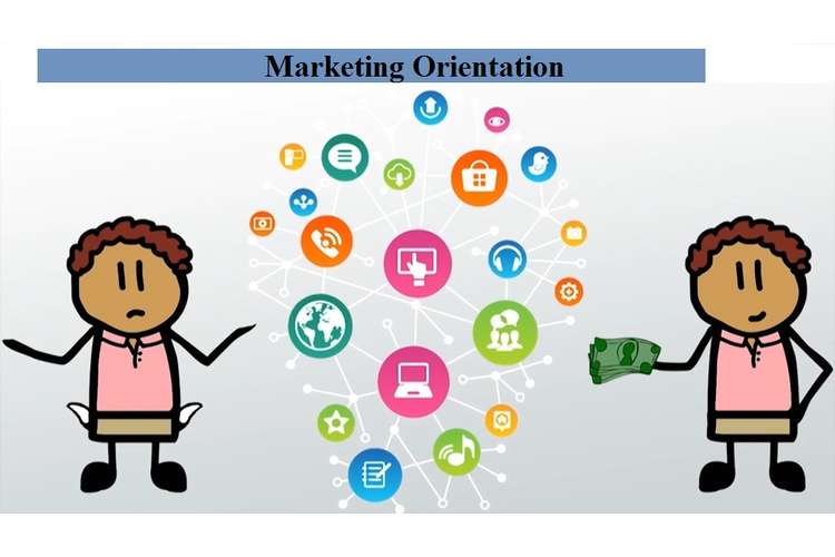 Unit 4 Marketing Orientation Assignment