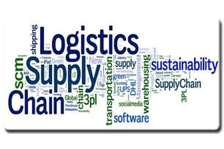 MAN203 Logistics and Supply Chain Management Assignment Help