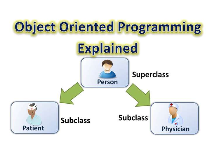 NIT5150 Advanced Object Oriented Programming Assignment Help