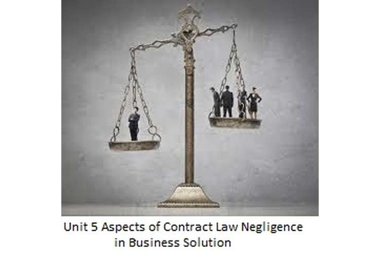 Unit 5 Aspects Contract Law Negligence in Business Solution