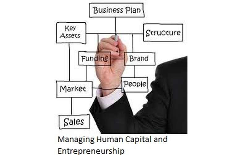 Unit 22 Managing Human Capital and Entrepreneurship Assignment