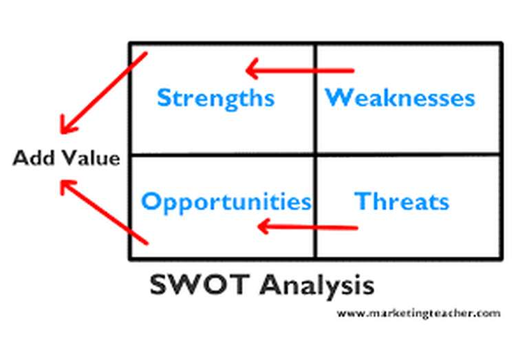 weakness of toyota Looking for general motors company swot analysis click inside to find out general motor's strengths, weaknesses, opportunities and threats.