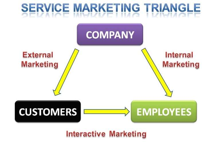 MBA108 Retail and Service Marketing Oz Assignments
