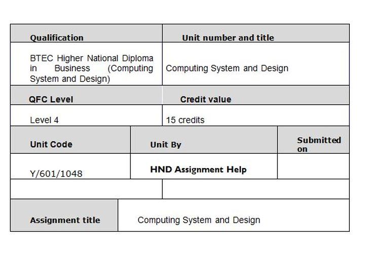 Unit 4  Project Design Implementation Assignemt