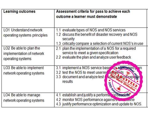 networking task scenario