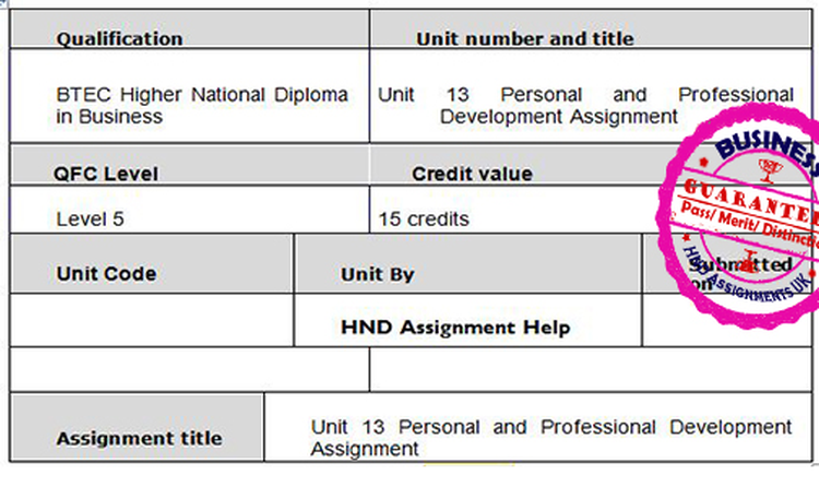 Unit 13 Personal and Professional Development Assignment