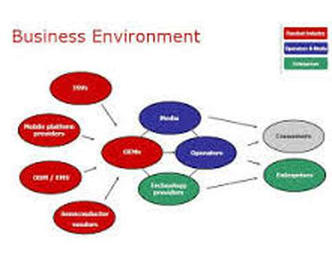 external factors affecting restaurants • the external environment consists of macro and operating factors and refers to influences that come from outside the business • the factors within the external environment and internal environment affect business planning.