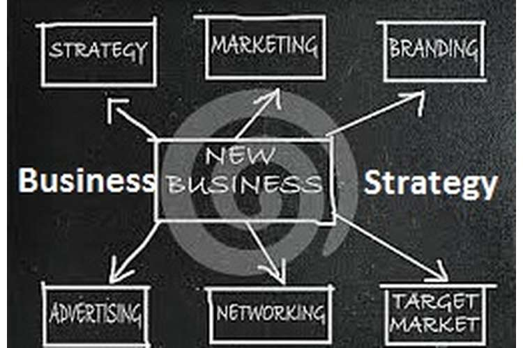 Unit 32 Various Aspects of Business Strategy Assignment
