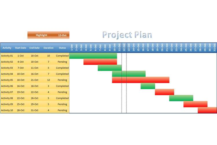 Project Proposal And Plan Assignments Solution
