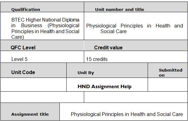 unit 10 assignment caring for Locus assignments uk provides affordable assignment writing services, this unit 2 mfrd assignment -care tech holding lpc discuss case 1 the general sources: the general sources of income for care tech are the sources through which the business earns income in the ordinary.
