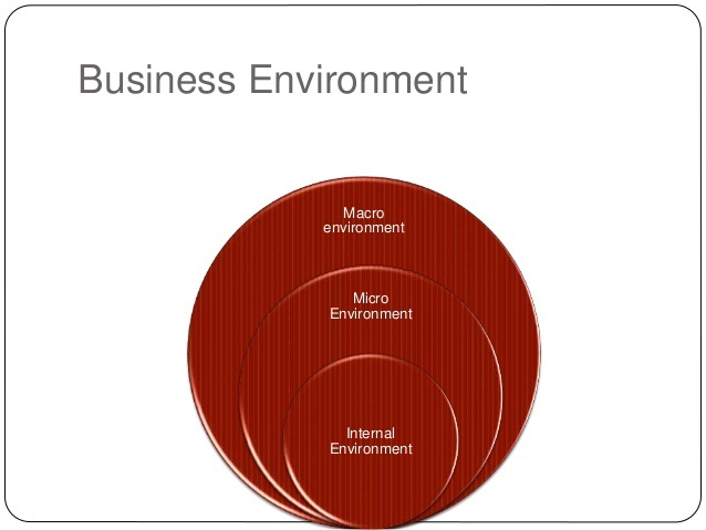 micro and macro environment factors According to businessdictionarycom, a macro environment consists of the major external and uncontrollable factors that influence an organization's decision making and affect its performance and.