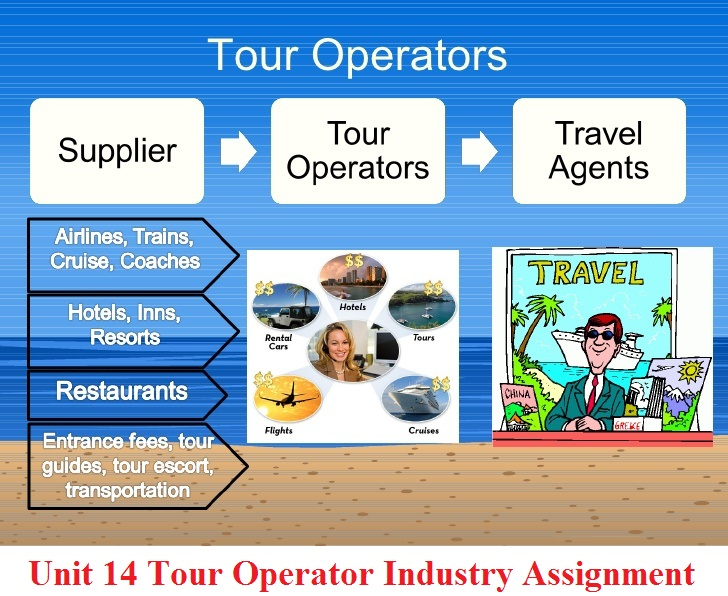 tour operator agency database 2 essay Tour operator agency assignment 5: tour operator agency database due week 6 and worth 90 points the strayer oracle server may be used to test and compile the important links.